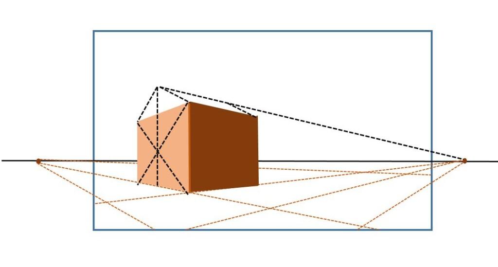 la perspectiva de dos puntos de fuga es fácil de usar y fundamental para crear paisajes correctos