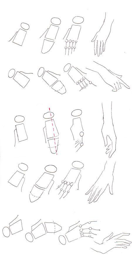 como dibujar manos 6